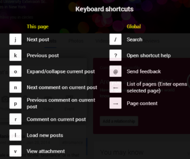 keyboard shortcut and page list property A complete list of all keyboard shortcuts in visual studio 2017 visual studio 2017 keyboard shortcuts the complete list 2012  property pages shift+f4.
